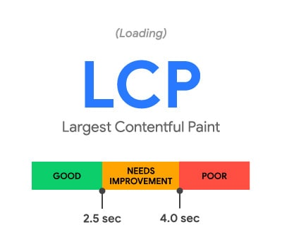 page experience lcp